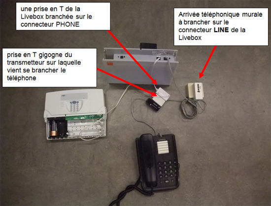 Transmetteur t l phonique diagral et d groupage total - Branchement livebox telephone ...